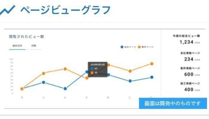 CAREECON_ページビューグラフ