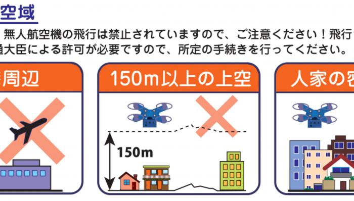 飛行禁止区域